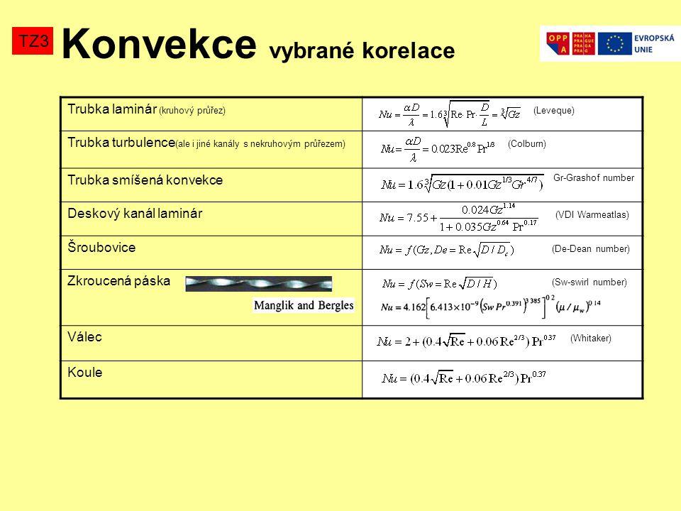 Konvekce vybrané korelace Trubka laminár (kruhový průřez) (Leveque) Trubka turbulence (ale i jiné kanály s nekruhovým průřezem) (Colburn) Trubka smíšená konvekce Gr-Grashof number Deskový kanál laminár (VDI Warmeatlas) Šroubovice (De-Dean number) Zkroucená páska (Sw-swirl number) Válec (Whitaker) Koule TZ3