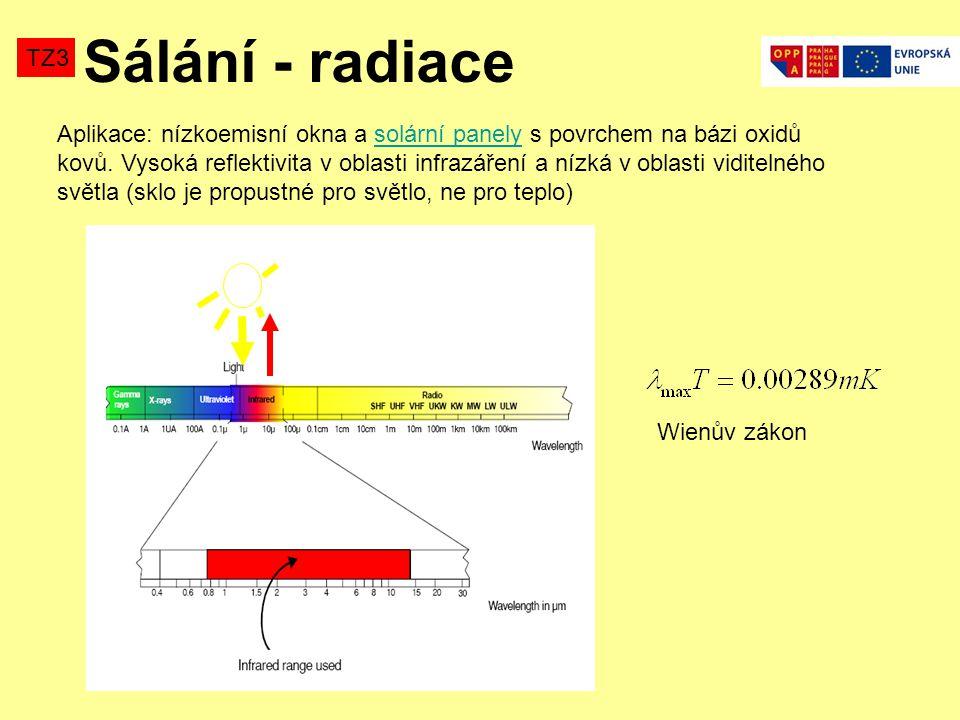 Sálání - radiace TZ3 Wienův zákon Aplikace: nízkoemisní okna a solární panely s povrchem na bázi oxidů kovů.