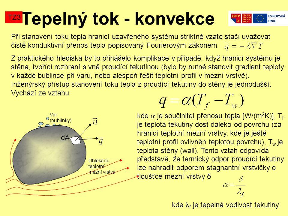 Tepelný tok - konvekce TZ3 Při stanovení toku tepla hranicí uzavřeného systému striktně vzato stačí uvažovat čistě konduktivní přenos tepla popisovaný Fourierovým zákonem Z praktického hlediska by to přinášelo komplikace v případě, když hranicí systému je stěna, tvořící rozhraní s vně proudící tekutinou (bylo by nutné stanovit gradient teploty v každé bublince při varu, nebo alespoň řešit teplotní profil v mezní vrstvě).