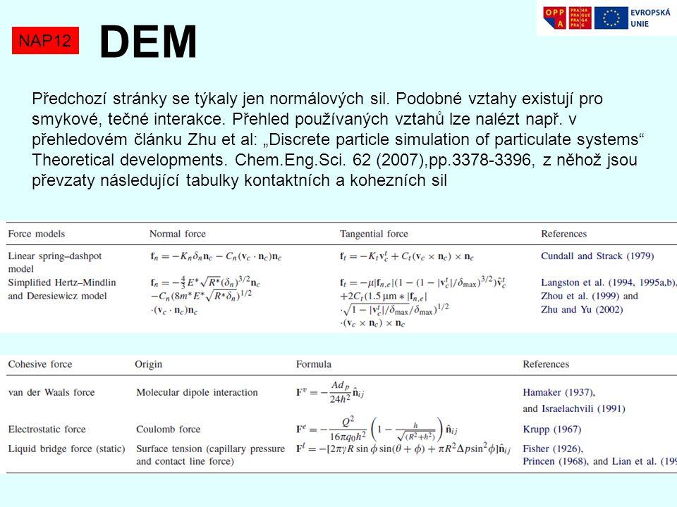 NAP12 DEM Předchozí stránky se týkaly jen normálových sil. Podobné vztahy existují pro smykové, tečné interakce. Přehled používaných vztahů lze nalézt