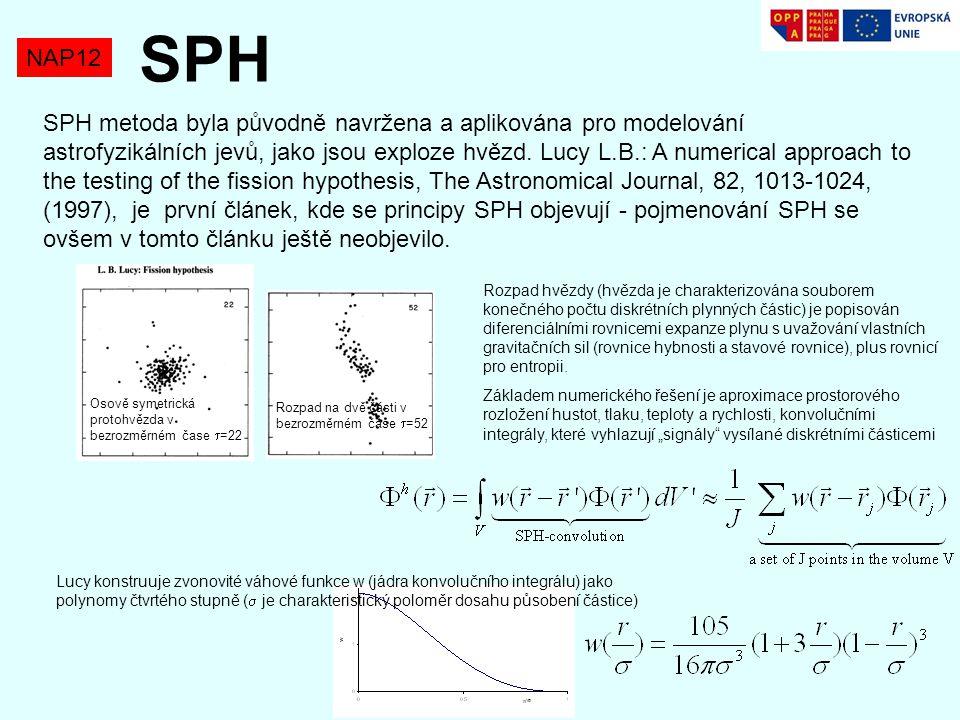 NAP12 SPH SPH metoda byla původně navržena a aplikována pro modelování astrofyzikálních jevů, jako jsou exploze hvězd. Lucy L.B.: A numerical approach