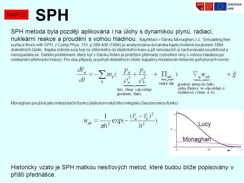 Lucy Monaghan NAP12 SPH SPH metoda byla později aplikována i na úlohy s dynamikou plynů, radiaci, nukleární reakce a proudění s volnou hladinou. Napří