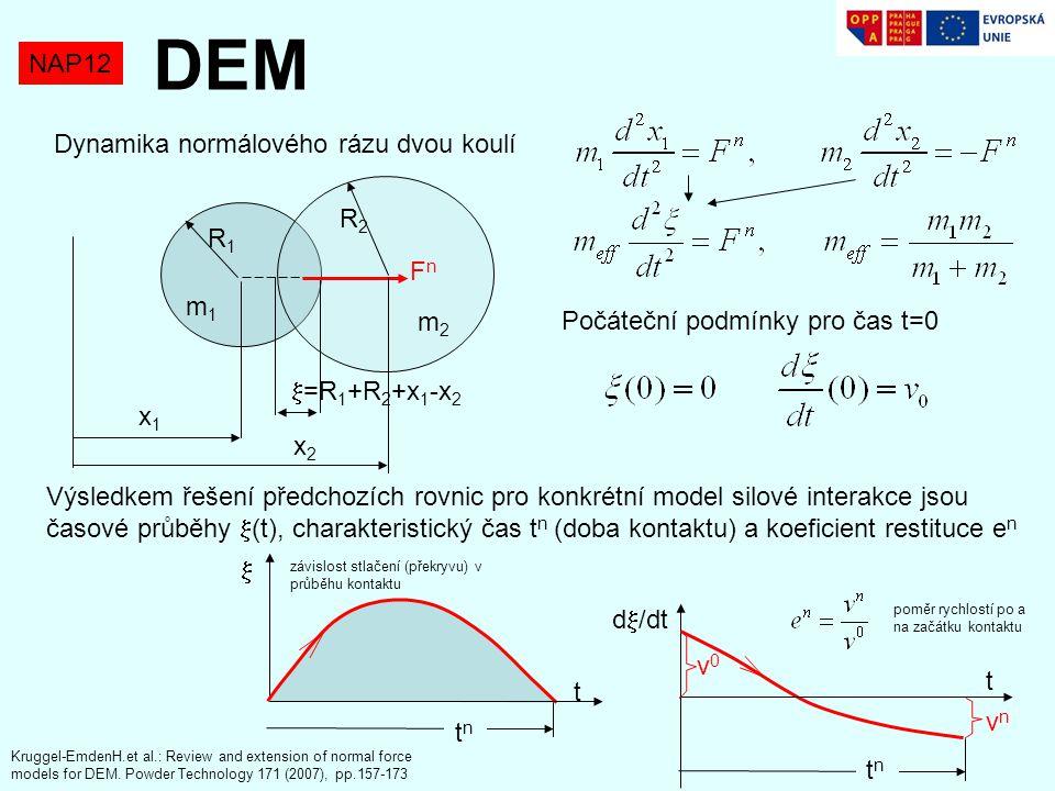 NAP12 DEM Dynamika normálového rázu dvou koulí R1R1 R2R2  =R 1 +R 2 +x 1 -x 2 m1m1 m2m2 FnFn x1x1 x2x2 Počáteční podmínky pro čas t=0 t  tntn d  /d
