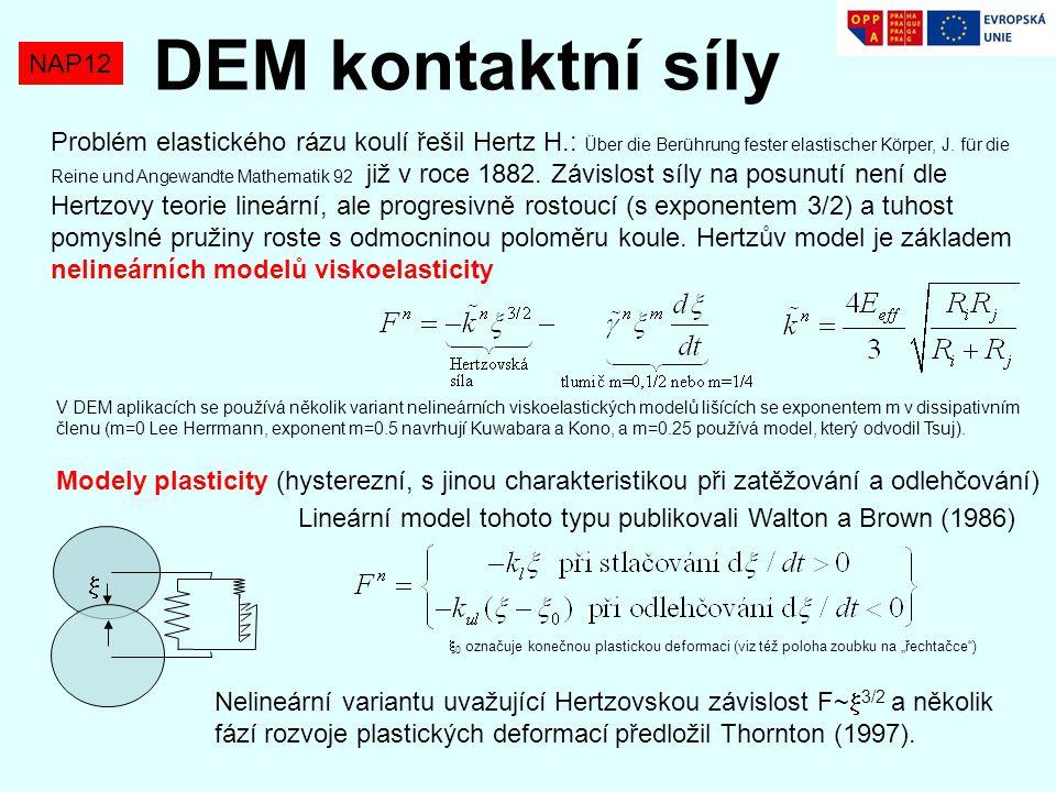 NAP12 DEM kontaktní síly Problém elastického rázu koulí řešil Hertz H.: Über die Berührung fester elastischer Körper, J.