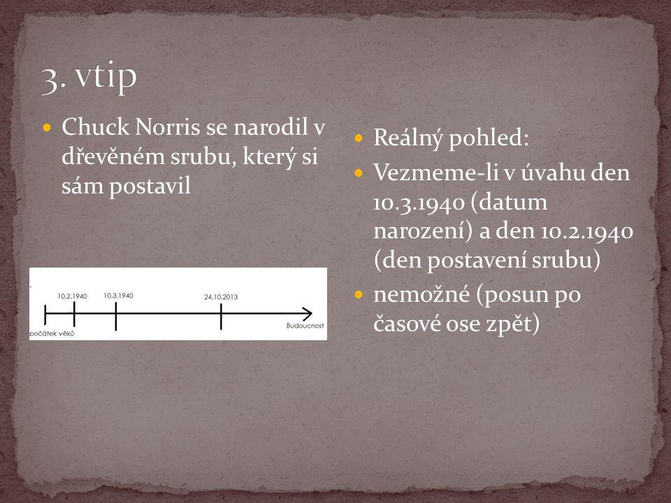 Chuck Norris se narodil v dřevěném srubu, který si sám postavil Reálný pohled: Vezmeme-li v úvahu den 10.3.1940 (datum narození) a den 10.2.1940 (den postavení srubu) nemožné (posun po časové ose zpět)