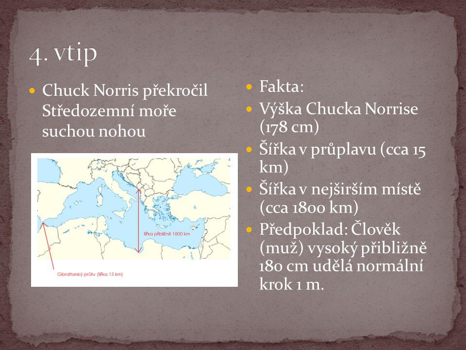 Chuck Norris překročil Středozemní moře suchou nohou Fakta: Výška Chucka Norrise (178 cm) Šířka v průplavu (cca 15 km) Šířka v nejširším místě (cca 1800 km) Předpoklad: Člověk (muž) vysoký přibližně 180 cm udělá normální krok 1 m.
