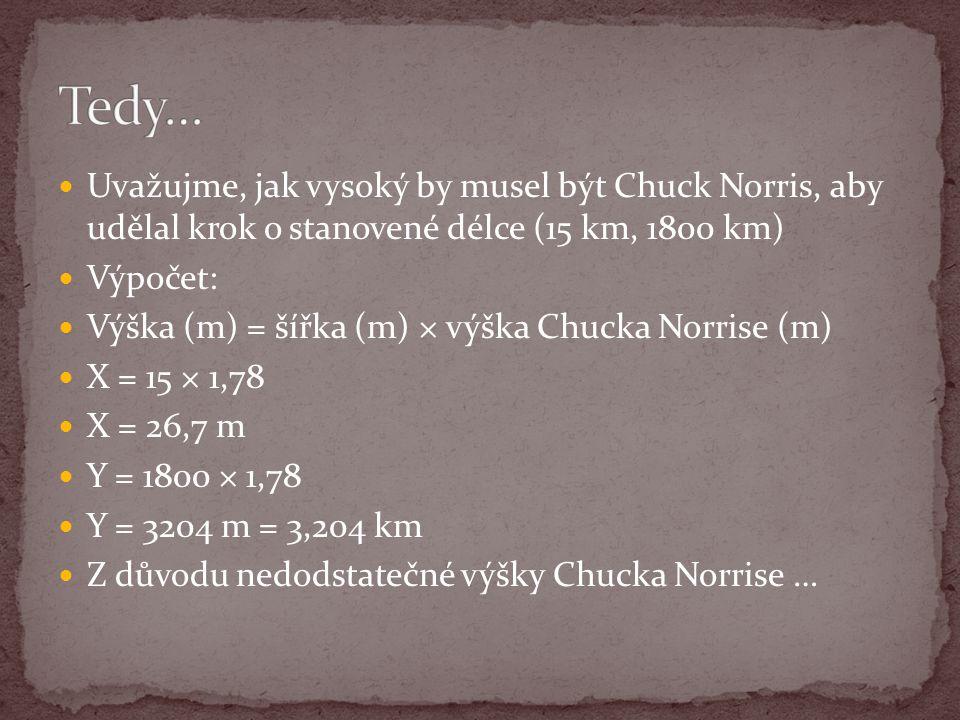 Uvažujme, jak vysoký by musel být Chuck Norris, aby udělal krok o stanovené délce (15 km, 1800 km) Výpočet: Výška (m) = šířka (m) × výška Chucka Norrise (m) X = 15 × 1,78 X = 26,7 m Y = 1800 × 1,78 Y = 3204 m = 3,204 km Z důvodu nedodstatečné výšky Chucka Norrise …