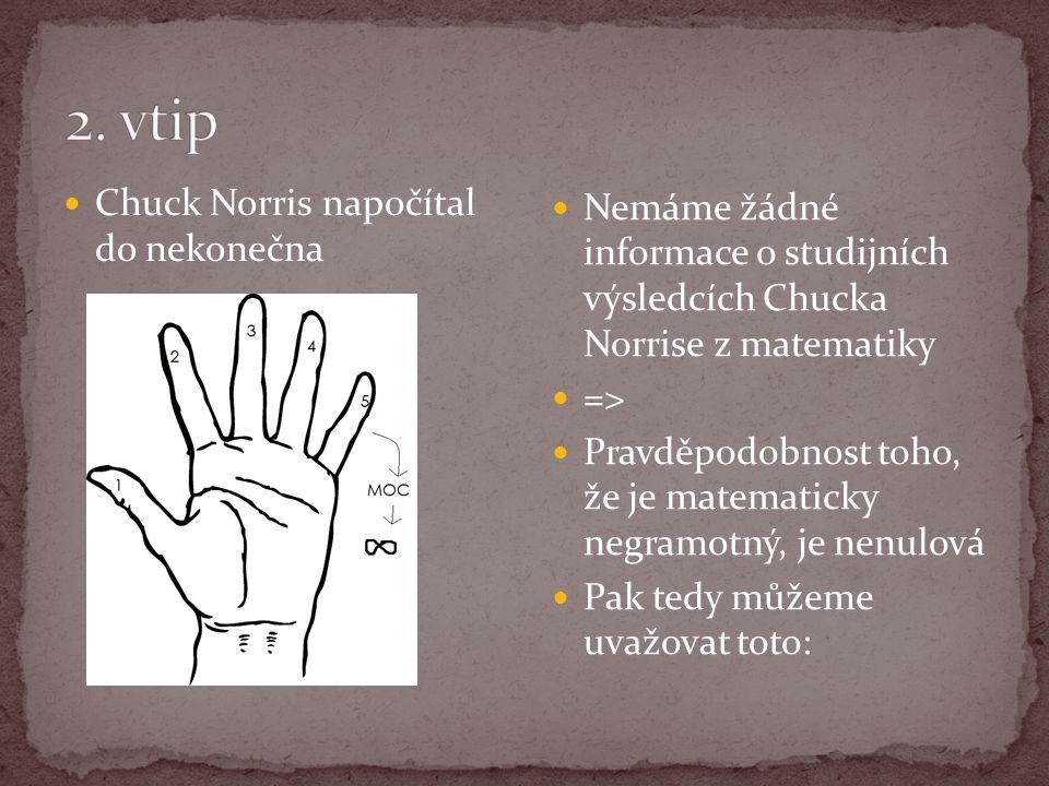 Chuck Norris napočítal do nekonečna Nemáme žádné informace o studijních výsledcích Chucka Norrise z matematiky => Pravděpodobnost toho, že je matematicky negramotný, je nenulová Pak tedy můžeme uvažovat toto: