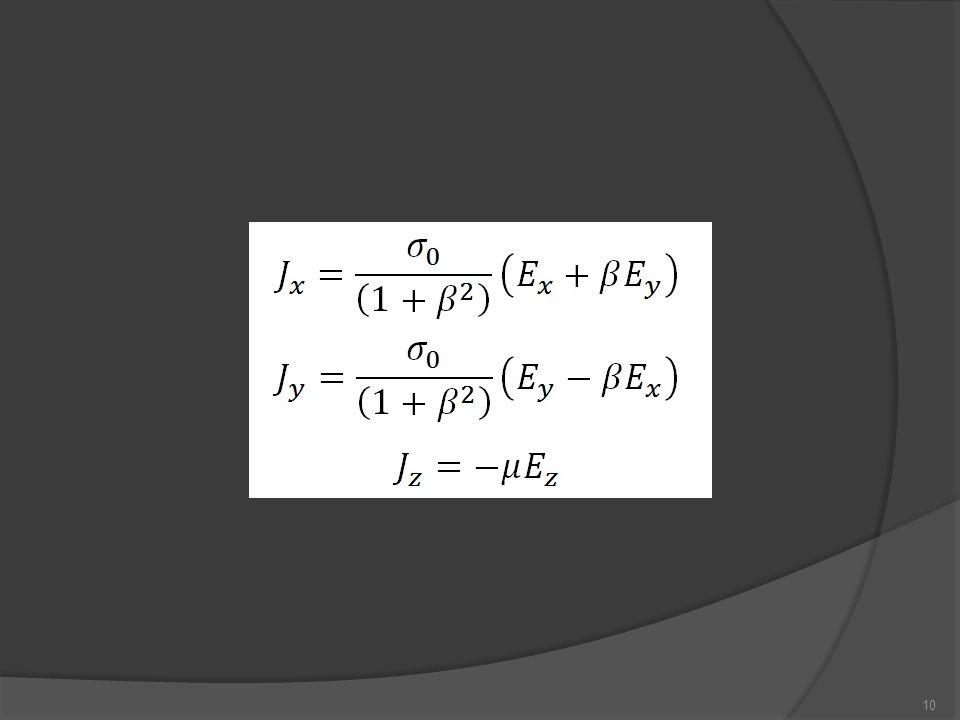 11 E intenzita původního pole E S intenzita výsledného pole, které měříme