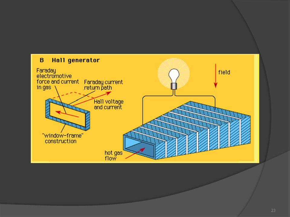 24 Obsah prezentace Úvod Princip MHD generátoru Typy MHD generátorů Faradayův generátor s průběžnými elektrodami Faradayův generátor s článkovými elektrodami Hallův generátor Diskový generátor Využití MHD Experiment Konstrukce Měření Závěr