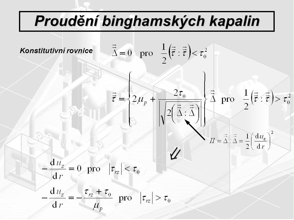 Proudění binghamských kapalin Konstitutivní rovnice 