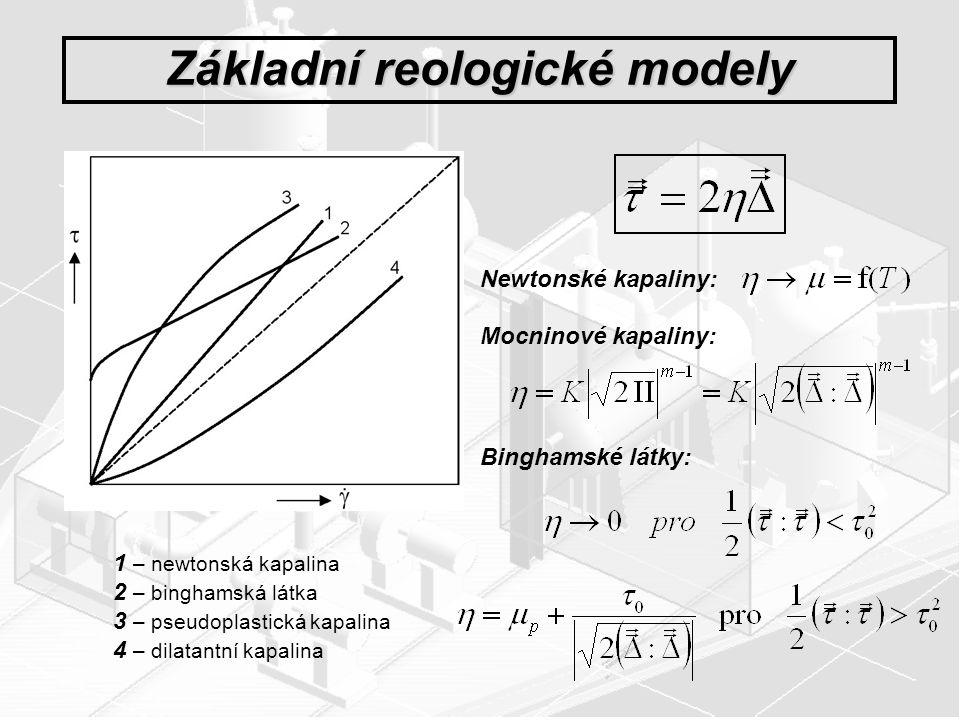Základní reologické modely 1 – newtonská kapalina 2 – binghamská látka 3 – pseudoplastická kapalina 4 – dilatantní kapalina Newtonské kapaliny: Mocnin