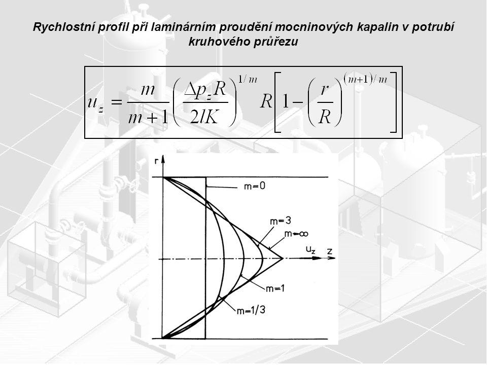 Objemový průtok Střední objemová rychlost Ztráta mechanické energie  Pro je třeba Reynoldsovo číslo definovat