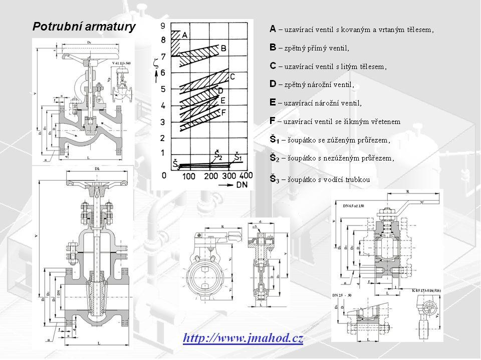Potrubní armatury http://www.jmahod.cz