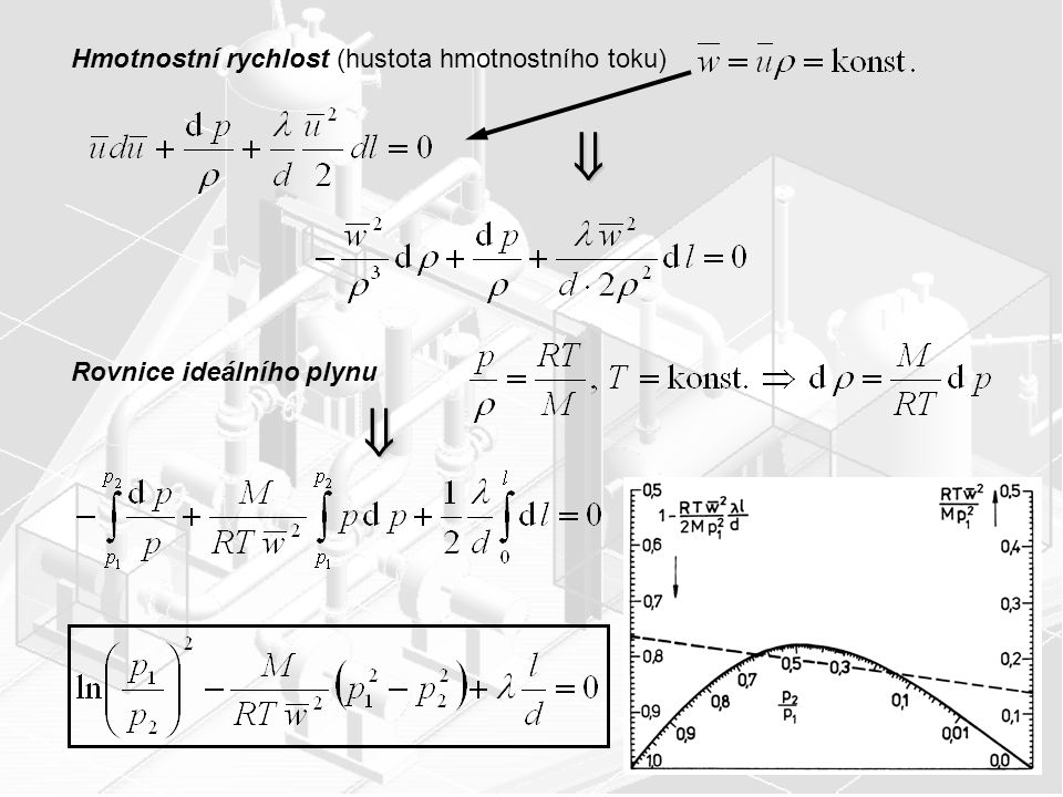 Hmotnostní rychlost (hustota hmotnostního toku)  Rovnice ideálního plynu 