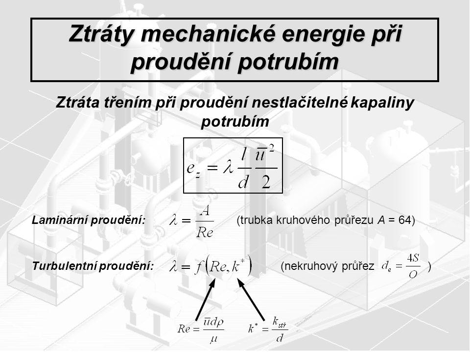 Ztráty mechanické energie při proudění potrubím Ztráta třením při proudění nestlačitelné kapaliny potrubím Laminární proudění: (trubka kruhového průře