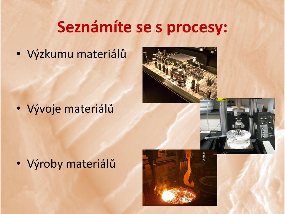 Paralelní inženýrství Ekonomic.Analýzy Chemické analýzy Ekologické analýzy Technolog.