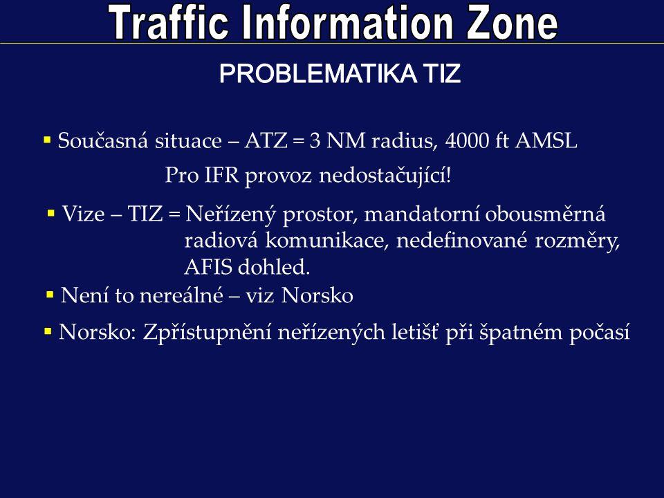  Koordinace ACC a AFIS  Zásada No.1 = Za vše v TIZ odpovídá PILOT, nikoliv AFISO  AFIS poskytuje POUZE informace: provoz, počasí…  Bezpečnost.