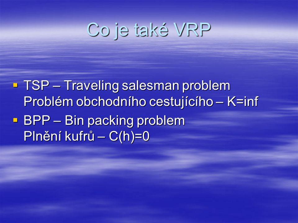 Co je také VRP  TSP – Traveling salesman problem Problém obchodního cestujícího – K=inf  BPP – Bin packing problem Plnění kufrů – C(h)=0