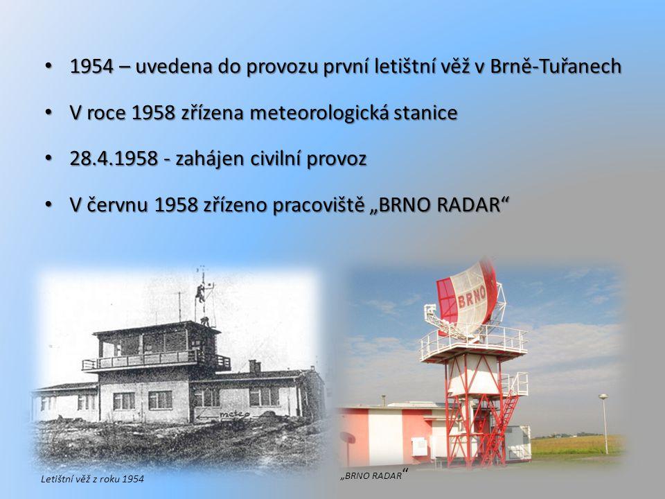 """1954 – uvedena do provozu první letištní věž v Brně-Tuřanech 1954 – uvedena do provozu první letištní věž v Brně-Tuřanech V roce 1958 zřízena meteorologická stanice V roce 1958 zřízena meteorologická stanice 28.4.1958 - zahájen civilní provoz 28.4.1958 - zahájen civilní provoz V červnu 1958 zřízeno pracoviště """"BRNO RADAR V červnu 1958 zřízeno pracoviště """"BRNO RADAR Letištní věž z roku 1954 """"BRNO RADAR"""