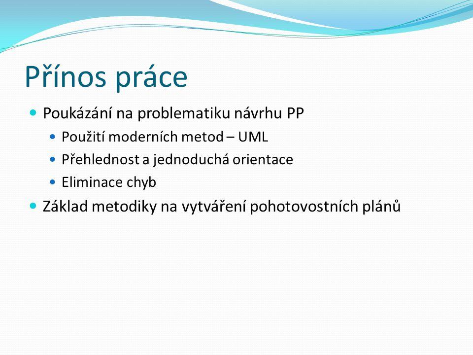 Přínos práce Poukázání na problematiku návrhu PP Použití moderních metod – UML Přehlednost a jednoduchá orientace Eliminace chyb Základ metodiky na vytváření pohotovostních plánů