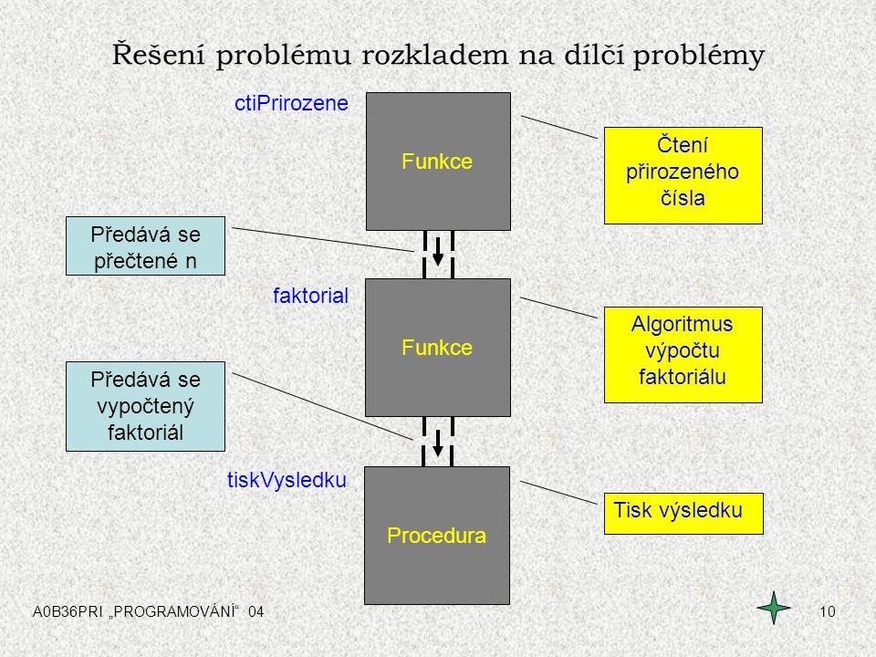 """A0B36PRI """"PROGRAMOVÁNÍ"""" 0410 Řešení problému rozkladem na dílčí problémy Procedura Funkce Čtení přirozeného čísla Algoritmus výpočtu faktoriálu Tisk v"""