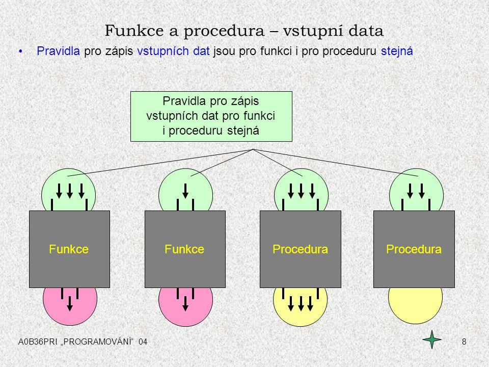 """A0B36PRI """"PROGRAMOVÁNÍ 0419 Vstupní parametry funkce Vstupní parametry funkce slouží pro předání vstupních dat algoritmu, který je funkcí realizován Častá chyba začátečníka: funkce, která čte hodnoty parametrů pomocí operace vstupu dat (např."""