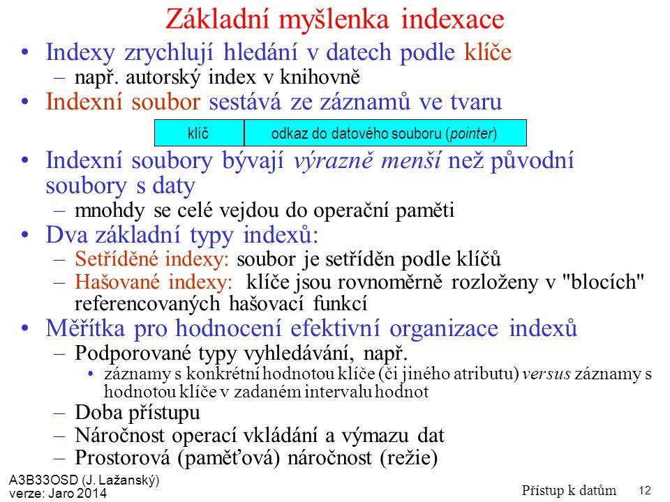 A3B33OSD (J. Lažanský) verze: Jaro 2014 Přístup k datům 12 Základní myšlenka indexace Indexy zrychlují hledání v datech podle klíče –např. autorský in