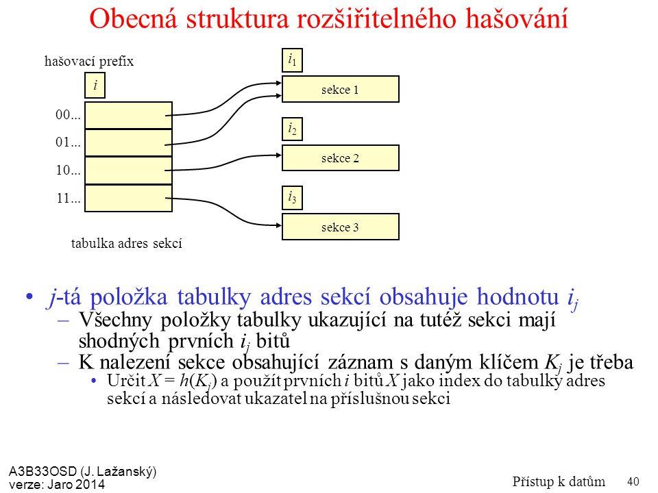 A3B33OSD (J. Lažanský) verze: Jaro 2014 Přístup k datům 40 Obecná struktura rozšiřitelného hašování i tabulka adres sekcí hašovací prefix 00... 01...