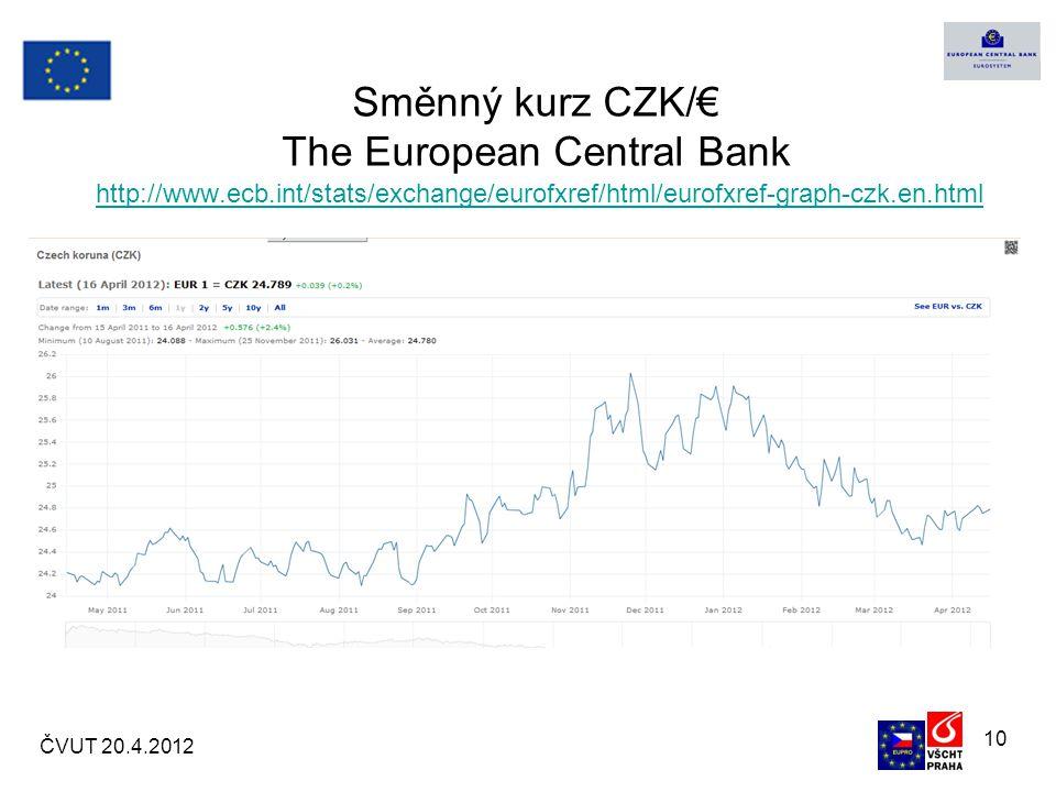 10 Směnný kurz CZK/€ The European Central Bank http://www.ecb.int/stats/exchange/eurofxref/html/eurofxref-graph-czk.en.html http://www.ecb.int/stats/exchange/eurofxref/html/eurofxref-graph-czk.en.html ČVUT 20.4.2012