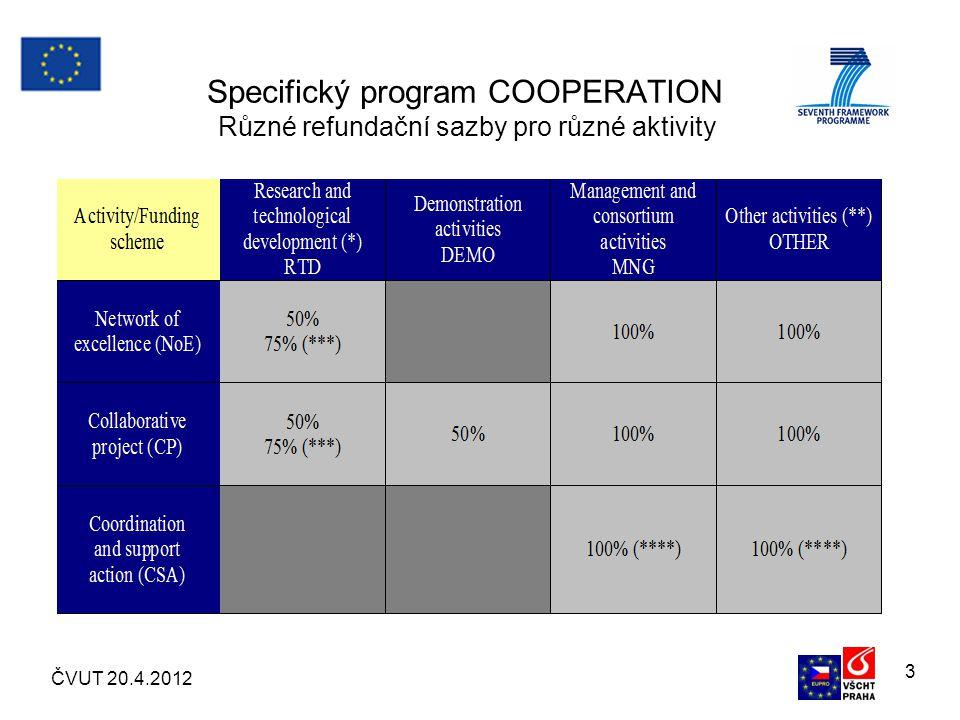 3 Specifický program COOPERATION Různé refundační sazby pro různé aktivity