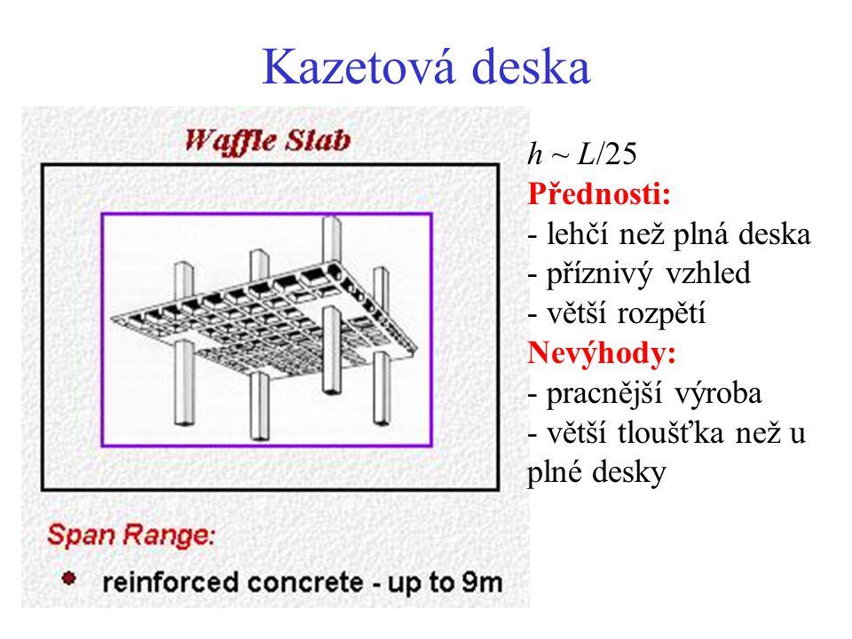 Kazetová deska h ~ L/25 Přednosti: - lehčí než plná deska - příznivý vzhled - větší rozpětí Nevýhody: - pracnější výroba - větší tloušťka než u plné d