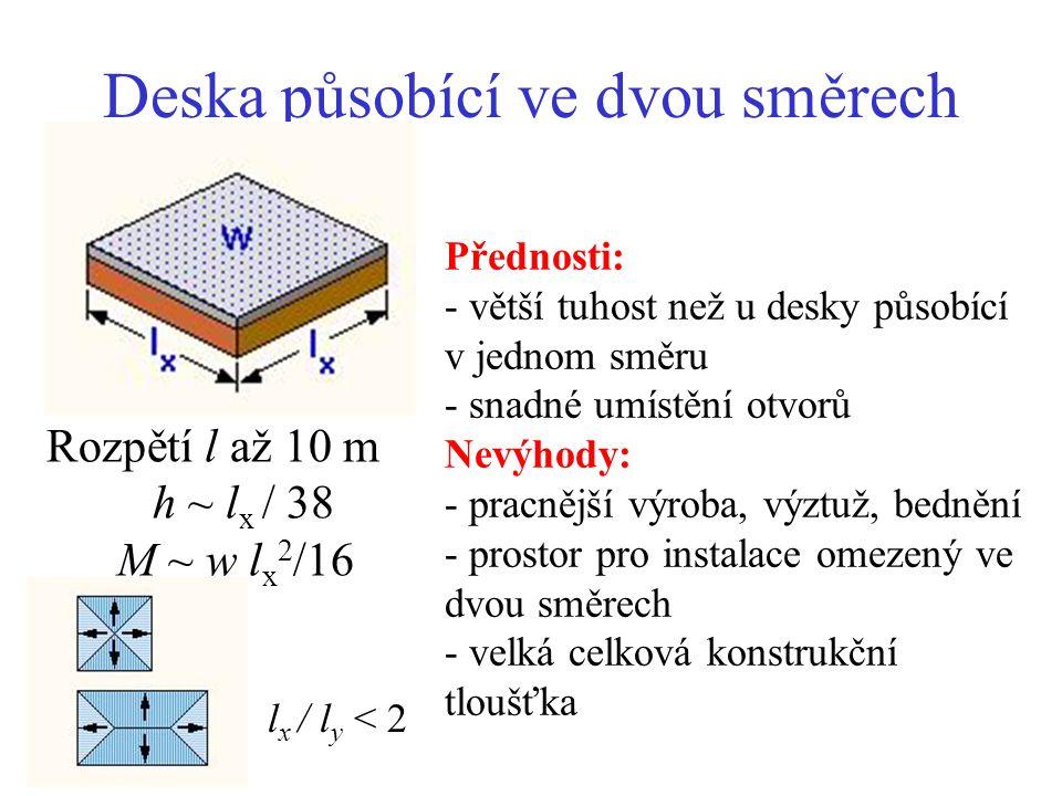 Deska působící ve dvou směrech Rozpětí l až 10 m h ~ l x / 38 M ~ w l x 2 /16 Přednosti: - větší tuhost než u desky působící v jednom směru - snadné u