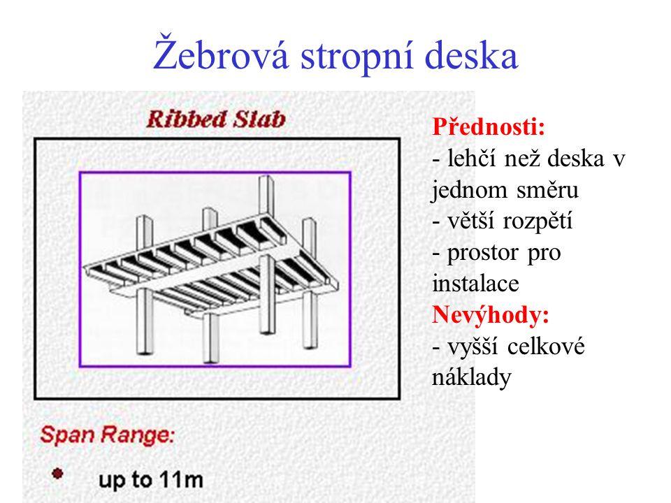 Bezhřibová deska h = L/25 Přednosti: - malá tloušťka - nízké náklady - snadné umístění instalací Nevýhody: - malá tuhost - větší smykové namáhání u podpor - nesnáze s otvory u podpor