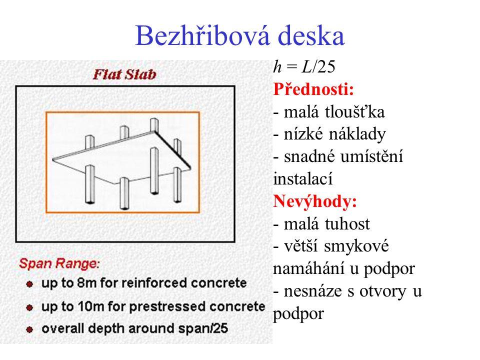 Bezhřibová deska h = L/25 Přednosti: - malá tloušťka - nízké náklady - snadné umístění instalací Nevýhody: - malá tuhost - větší smykové namáhání u po