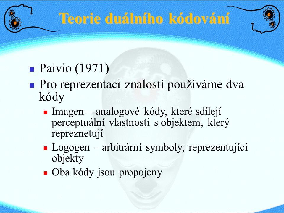 Teorie duálního kódování Paivio (1971) Pro reprezentaci znalostí používáme dva kódy Imagen – analogové kódy, které sdílejí perceptuální vlastnosti s o