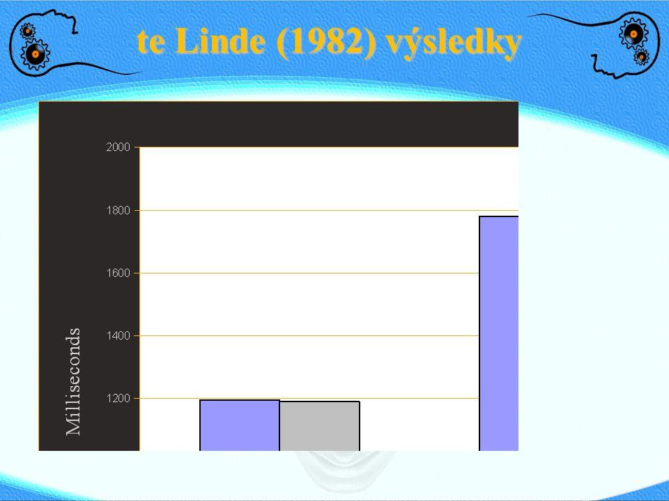 te Linde (1982) výsledky