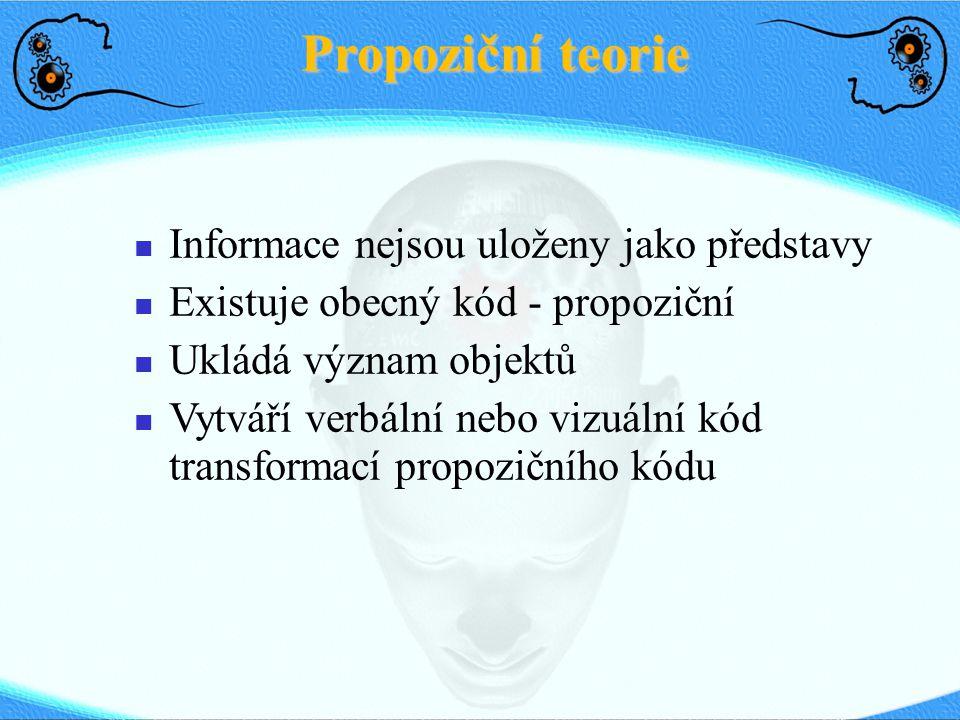 Propoziční teorie Informace nejsou uloženy jako představy Existuje obecný kód - propoziční Ukládá význam objektů Vytváří verbální nebo vizuální kód tr