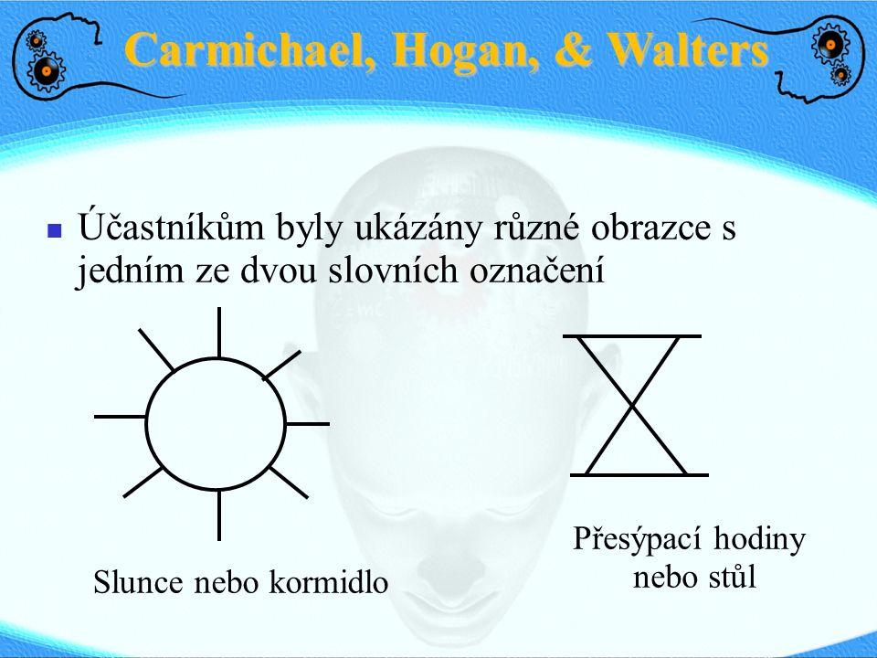 Carmichael, Hogan, & Walters Účastníkům byly ukázány různé obrazce s jedním ze dvou slovních označení Slunce nebo kormidlo Přesýpací hodiny nebo stůl