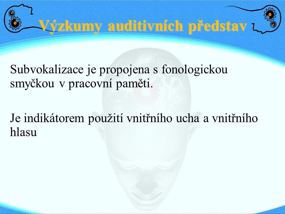 Výzkumy auditivních představ Subvokalizace je propojena s fonologickou smyčkou v pracovní paměti. Je indikátorem použití vnitřního ucha a vnitřního hl