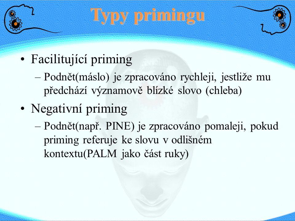 Typy primingu Facilitující priming –Podnět(máslo) je zpracováno rychleji, jestliže mu předchází významově blízké slovo (chleba) Negativní priming –Podnět(např.