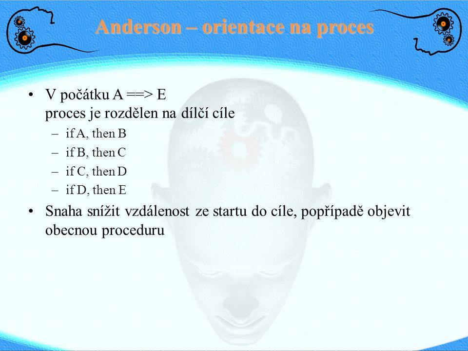 Anderson – orientace na proces V počátku A ==> E proces je rozdělen na dílčí cíle –if A, then B –if B, then C –if C, then D –if D, then E Snaha snížit vzdálenost ze startu do cíle, popřípadě objevit obecnou proceduru