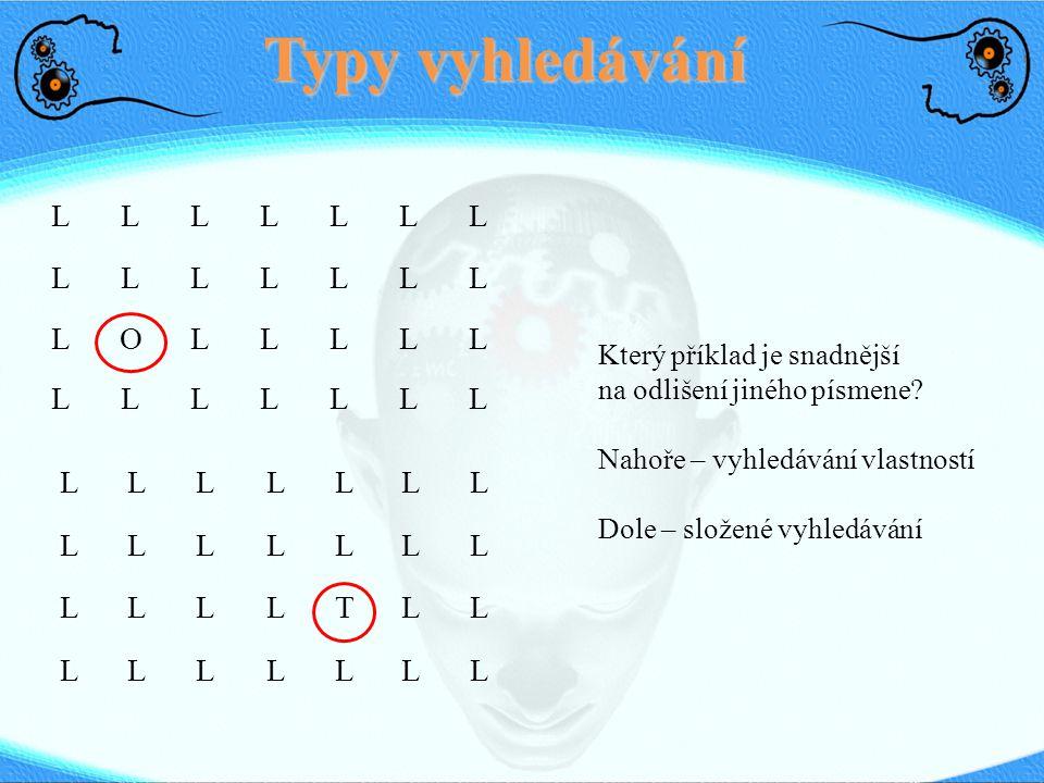 Typy vyhledávání LLLLLLL LLLLLLL LLLLTLL LLLLLLL LLLLLLL LLLLLLL LOLLLLL LLLLLLL Který příklad je snadnější na odlišení jiného písmene.