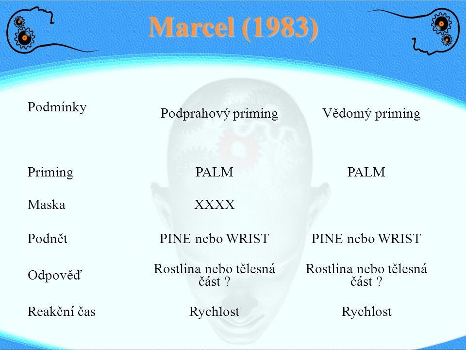 Marcel (1983) Podmínky Podprahový priming Vědomý priming PrimingPALM MaskaXXXX PodnětPINE nebo WRIST Odpověď Rostlina nebo tělesná část .