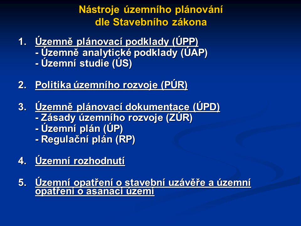 Nástroje územního plánování dle Stavebního zákona 1.Územně plánovací podklady (ÚPP) - Územně analytické podklady (ÚAP) - Územní studie (ÚS) 2.Politika územního rozvoje (PÚR) 3.Územně plánovací dokumentace (ÚPD) - Zásady územního rozvoje (ZÚR) - Územní plán (ÚP) - Regulační plán (RP) 4.Územní rozhodnutí 5.Územní opatření o stavební uzávěře a územní opatření o asanaci území