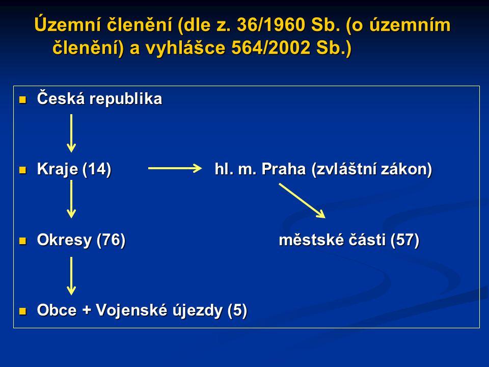 Česká republika Česká republika Kraje (14) hl.m. Praha (zvláštní zákon) Kraje (14) hl.