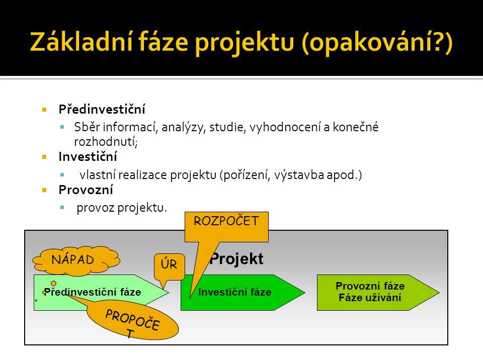  Předinvestiční  Sběr informací, analýzy, studie, vyhodnocení a konečné rozhodnutí;  Investiční  vlastní realizace projektu (pořízení, výstavba ap