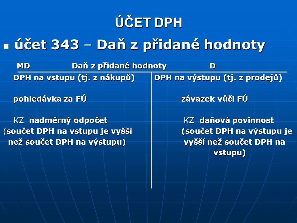 ÚČTOVÁNÍ DPH Účet DPH rozdělen na účet DPH snížená sazba a DPH základní sazba 321-Dodavatelé 343 - DPH 311- Odběratelé 321-Dodavatelé 343 - DPH 311- Odběratelé DPH na vstupu DPH na výstupu DPH na vstupu DPH na výstupu Pohledávka FÚ Závazek FÚ Pohledávka FÚ Závazek FÚ 5..