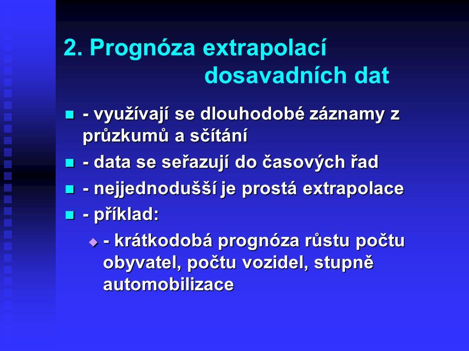 2. Prognóza extrapolací dosavadních dat - využívají se dlouhodobé záznamy z průzkumů a sčítání - využívají se dlouhodobé záznamy z průzkumů a sčítání