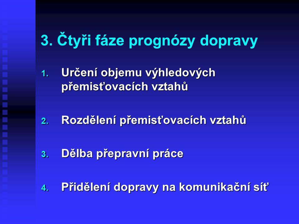 3. Čtyři fáze prognózy dopravy 1. Určení objemu výhledových přemisťovacích vztahů 2. Rozdělení přemisťovacích vztahů 3. Dělba přepravní práce 4. Přidě